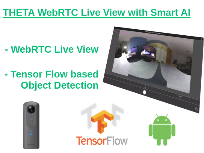 AI Assisted 360° Live View for Theta V / Z1 Cameras by