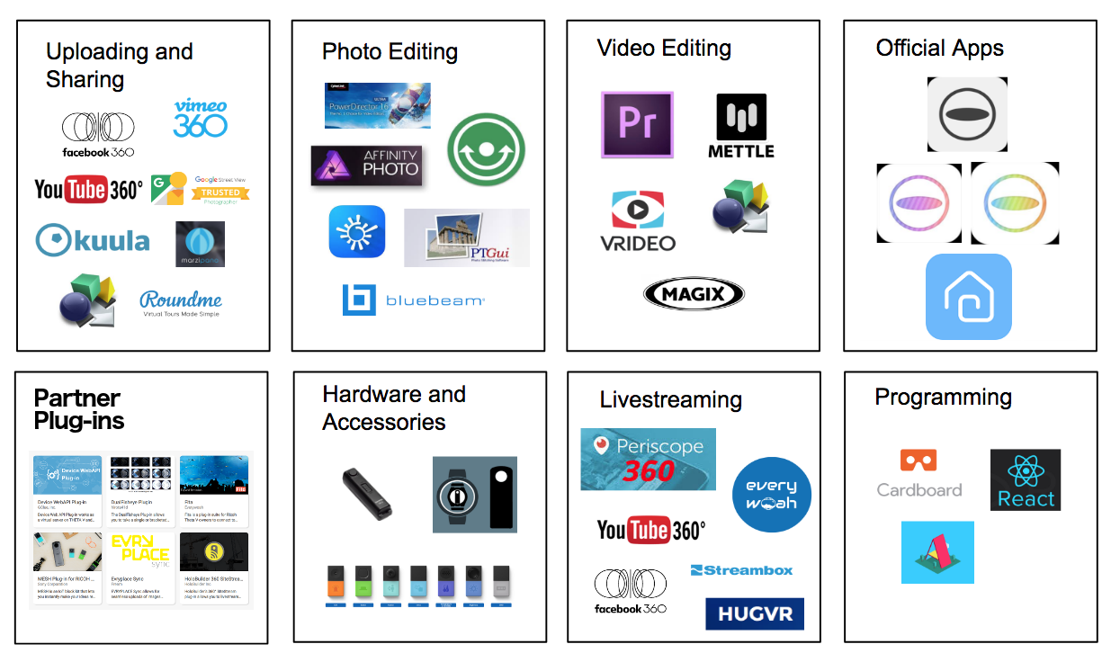 List of RICOH THETA Apps - THETA Media - THETA 360 Developer