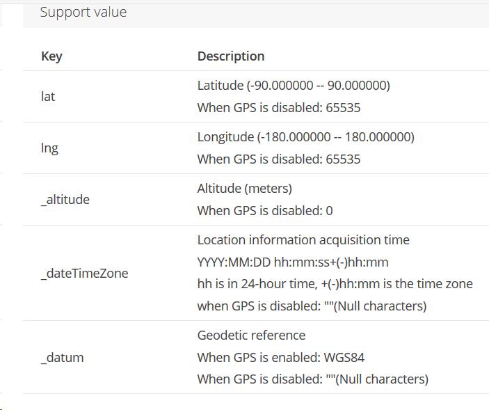 GPS Plug-in Source Code Walkthrough - plugin - THETA 360
